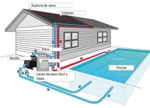 piscina - sistemaFuncionamientoImg2